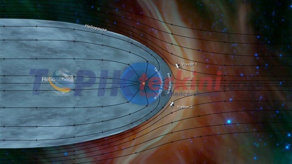 NASA memberikan wawasan tentang perbatasan tata surya dengan ruang antar bintang
