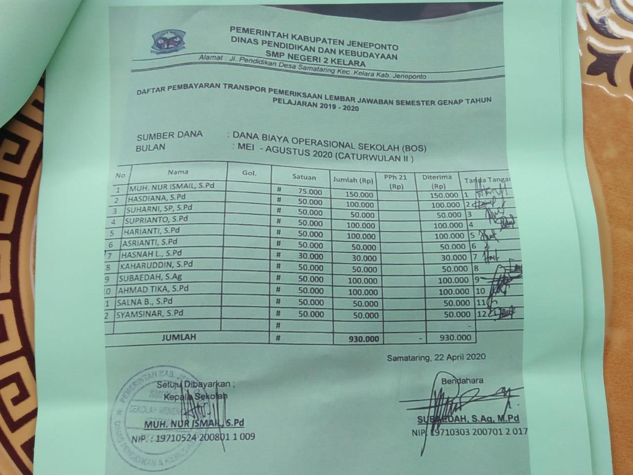 Tim Irban IV Inspektorat Dalami Dugaan Pemotongan Gaji Dan Pemalsuan Tanda Tangan Guru Non PNS SMPN 2 Kelara